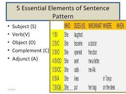 sentence-pattern